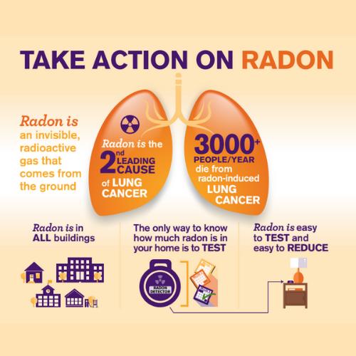radon-image-block-aquality-1 Radon Testing